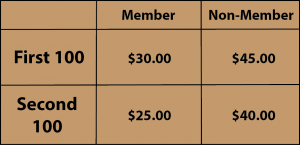 Shooting Clays Pricing Tables