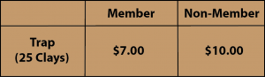 Trap Shooting Pricing Table