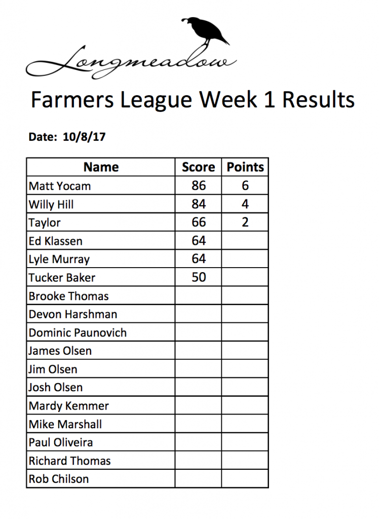 Winter Farmers League Week 1 Results - Longmeadow Clays Club